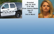 Recent Arrests in Southlake, Texas as Reported by Southlake PD Dept.