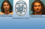 Recent Arrests in Colleyville, Texas as Reported by the Colleyville PD