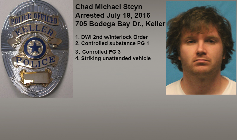 Recent Arrests as Reported by the Keller Police Department