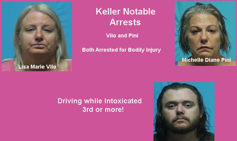 Arrests in Keller, Texas